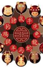 Corespondența dintre zodiile chinezești și cele europene, calendar chinezesc
