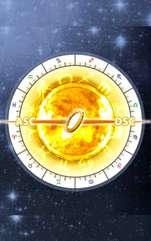 Informații generate de Casa I-a din Astrograma natală, care ne pot fi utile de-a lungul vieții. Astrograma natală este realizată pe baza analizei caselor,