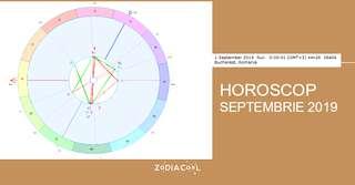 Horoscop lunar Septembrie 2019: investițiile financiare sunt bine aspectate