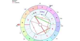 Astrograma natală, radiografia sufletului tău