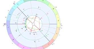 Astrologie – astrograma previzională dezvăluie detalii nebănuite
