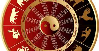 Ce zodie sunt în zodiacul chinezesc?
