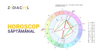 Horoscopul săptămânii 16-22 Septembrie 2019 pentru toate zodiile