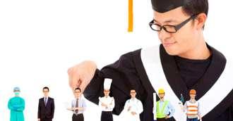Test de carieră profesională în funcție de data nașterii