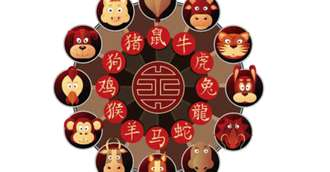 Corespondentul dintre zodiile chinezesti si cele europene, calendar chinezesc